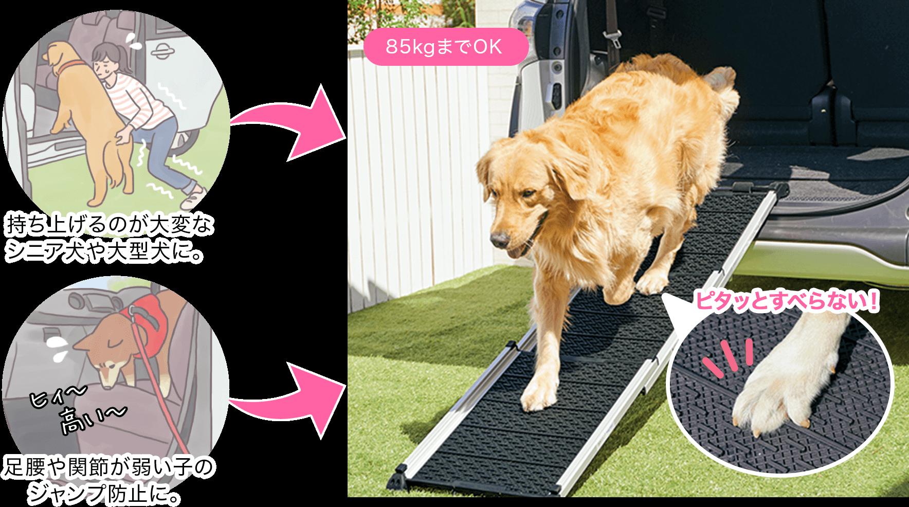 ドッグスロープ 持ち上げるのが大変なシニア犬や大型犬に。足腰や関節が弱い子のジャンプ防止に。85kgまでOKピタッとすべらない!