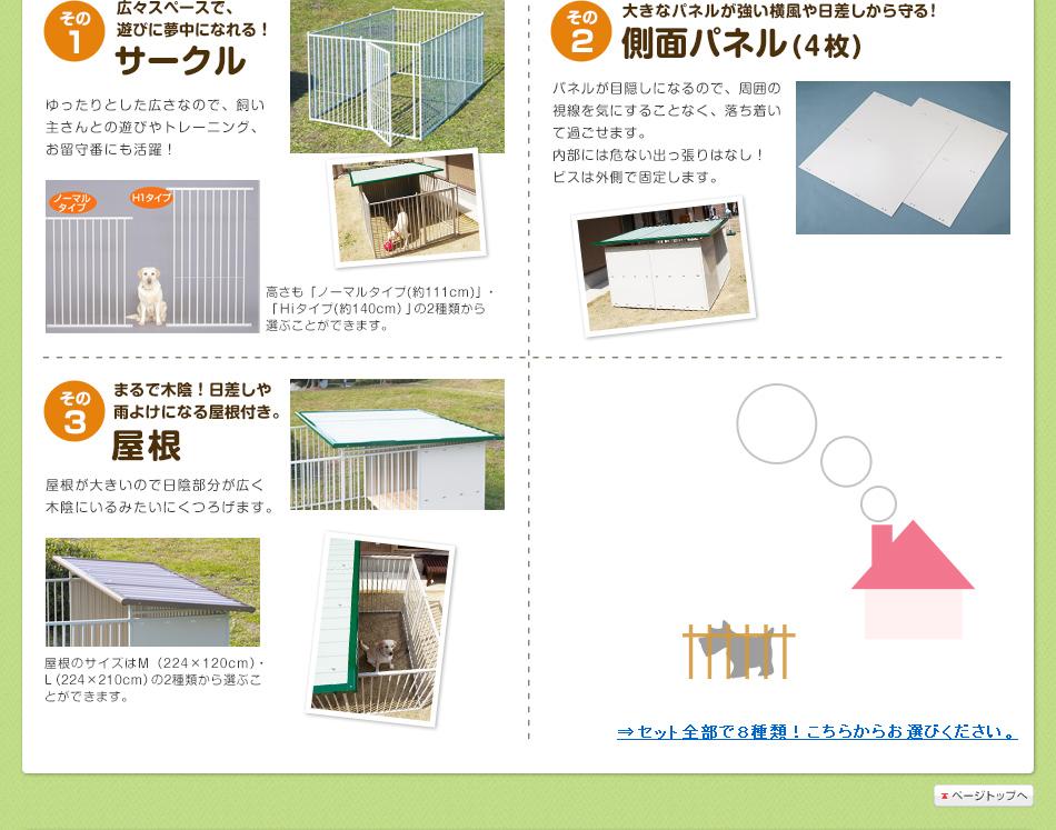 【サークル】+【側面パネル4枚】+【屋根】+【スノコ1枚】の4点セット!