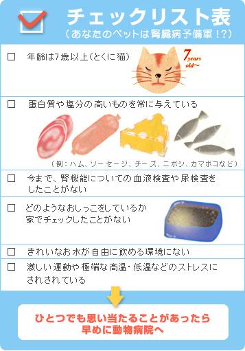 チェックリスト表(あなたのペットは腎臓病予備軍!?)