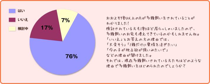はい76% いいえ17% 検討中7%