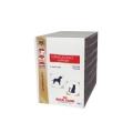 ロイヤルカナン 犬猫用 高栄養