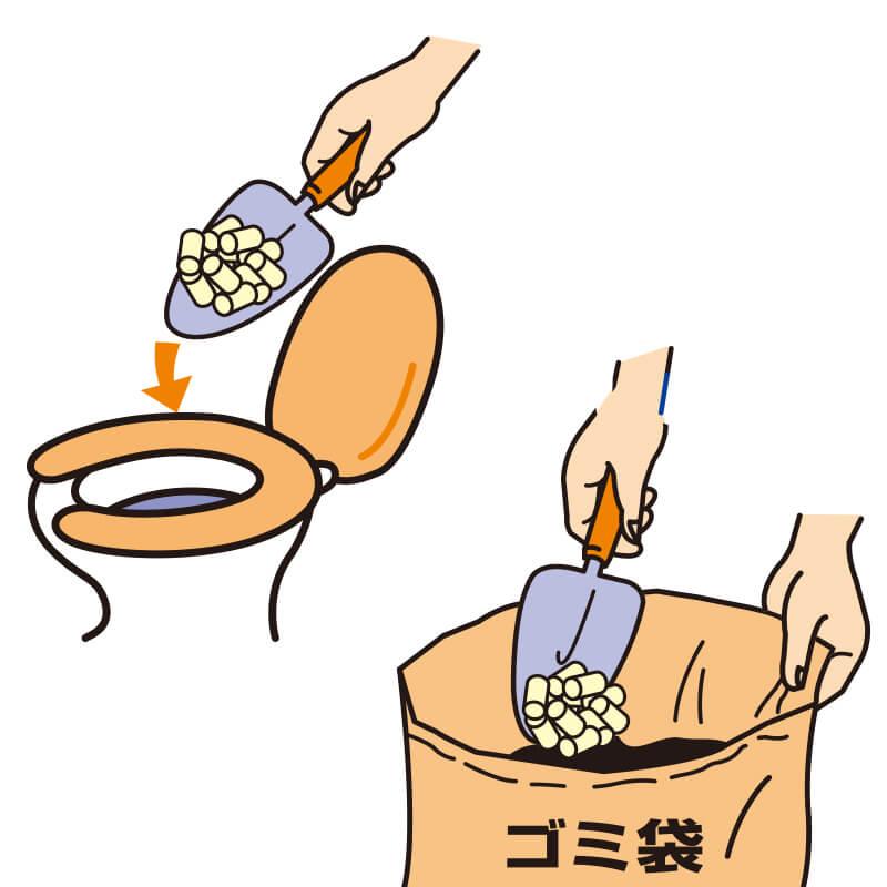 固まりトイレに流せる